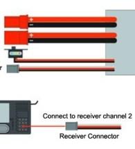 10A Električni kontroler brzine (ESC) za Brushed Motore