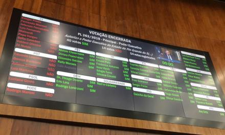 Assembleia Legislativa aprova venda de estatais
