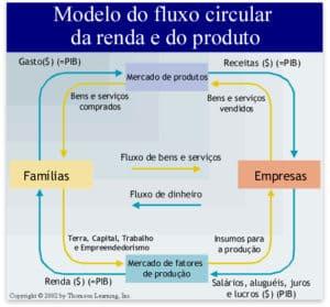 Isidoro-Texto-02.10-300x279 O Brasil atual e a armadilha da liquidez | Por Dilmar Isidoro