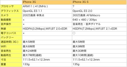 iphone_3g_3gs