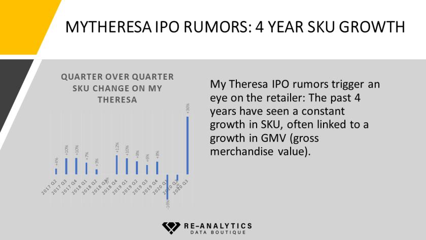 My Theresa IPO rumors
