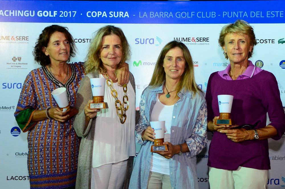 3ra. Edición de ReachingU Golf – Copa Sura