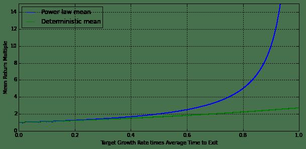 Csgo how to make net_graph 1 smaller