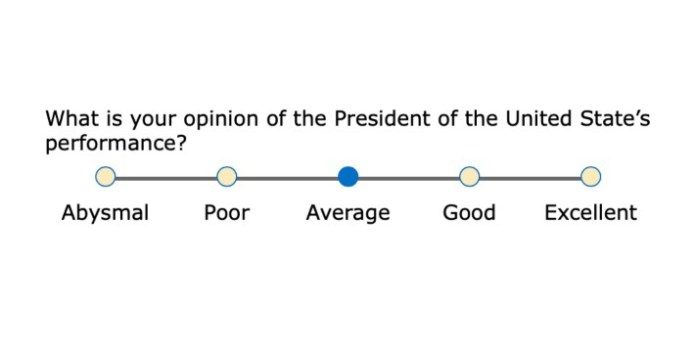A React component that renders a Likert scale