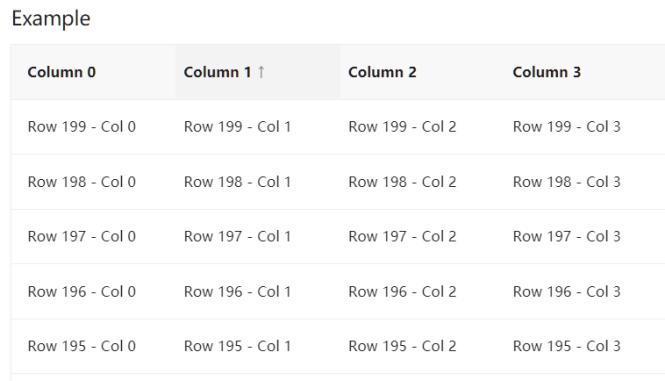 Flexible Performant React Table Component - BaseTable