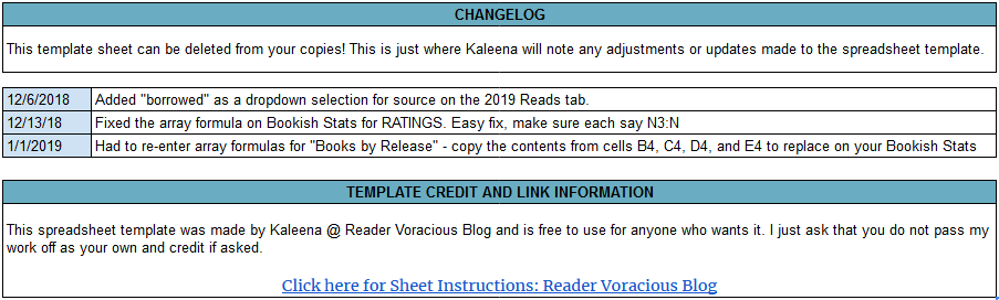 Changelog 2019
