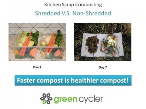 Cycler Pre-Composter - Shredded vs Non-Shredded