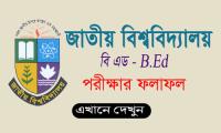 National University B.ed Result 2018