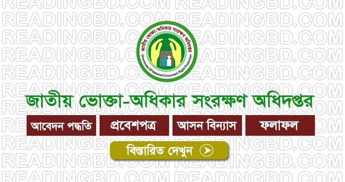 Directorate of National Consumer Rights Protection Job