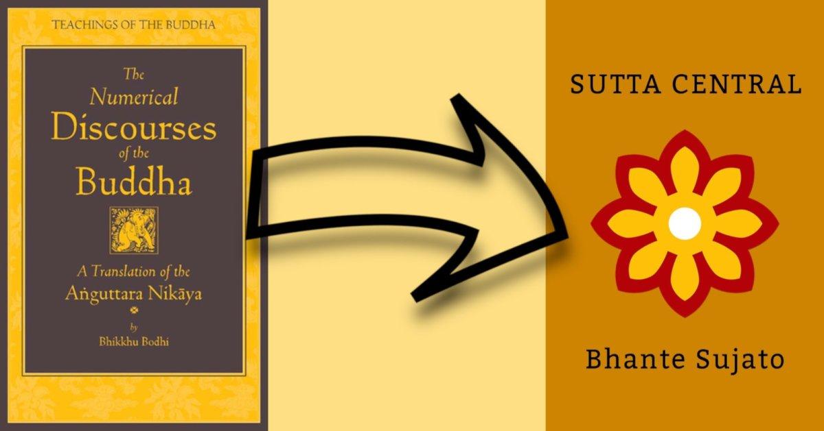 Bhikkhu Bodhi's Thematic Guide to the Aṅguttara Nikāya Linked to Bhikkhu Sujato's Translations