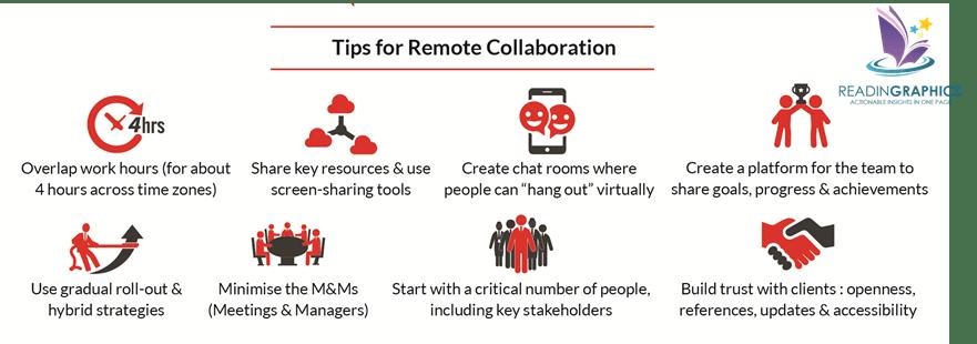 Remote_Tips for remote collaboration