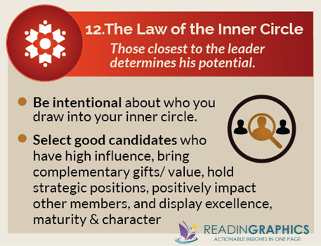 The 21 Irrefutable Laws of Leadership summary_#12 Law of the Inner Circle