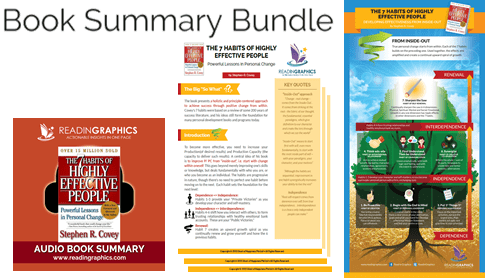 The 7 Habits of Highly Effective People summary_Book Summary Bundle