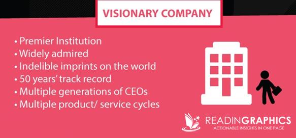 Built to Last summary_Visionary Companies