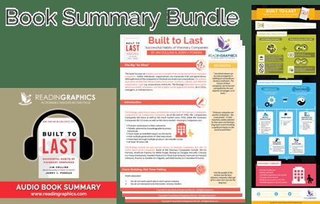 Built to Last summary_book summary bundle