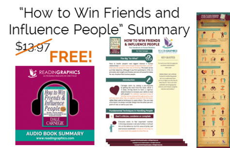 Summary Bundle_How to Win Friends and influence People_Free