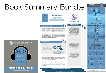 Zero to One Summary_Book Summary Bundle