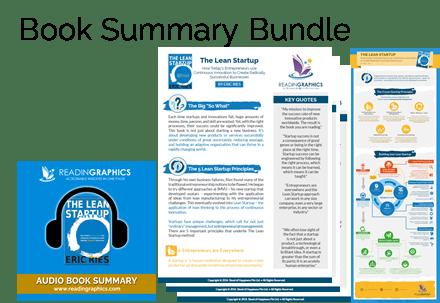 The Lean Startup summary_book summary bundle