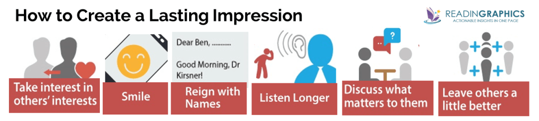 How to Win Friends and Influence People in the Digital Age summary_how to create a lasting impression
