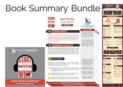 Start with why summary_book summary bundle