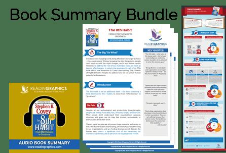 The 8th Habit summary_book summary bundle
