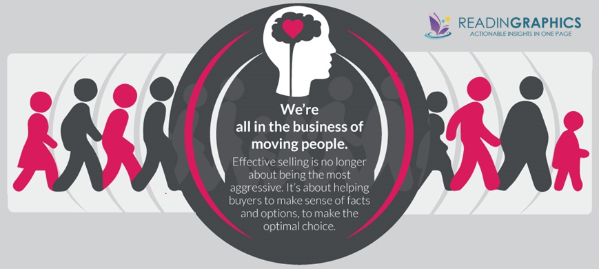 To Sell is Human summary_Intro