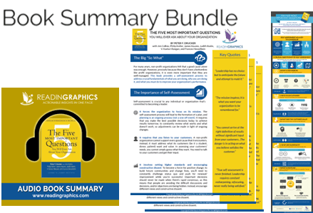 The Five Most Important Questions You will Ever Ask About Your Organization summary_bunde