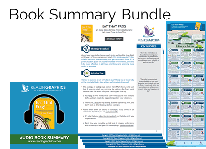 Eat that Frog summary_book summary bundle