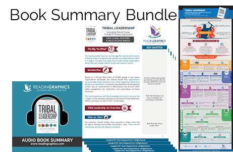 Tribal Leadership summary_Bundle