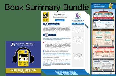 Work Rules summary_book summary bundle