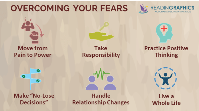 Feel The Fear And Do It Anyway summary_overcome fear
