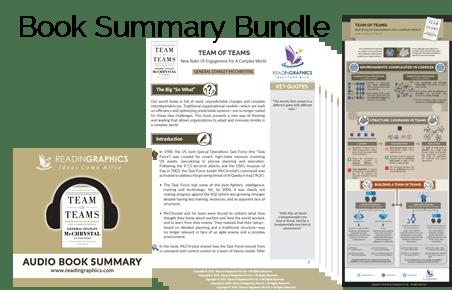 Team of Teams Summary_book summary bundle