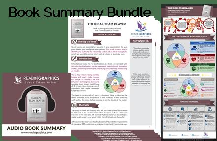 The Ideal Team Player Summary_Book Summary Bundle