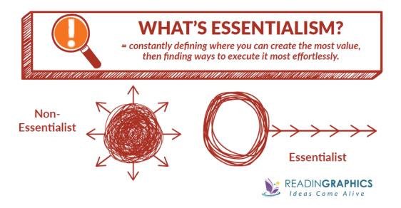 Essentialism summary_what's essentialism