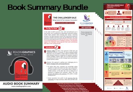 The Challenger Sale summary_Book summary bundle