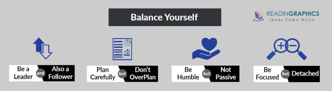 The Dichotomy of Leadership summary_balancing yourself