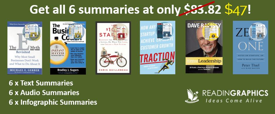 Best Startup Books_summary bundle