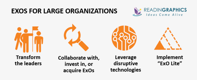 Exponential Organizations summary_ExO transition strategy