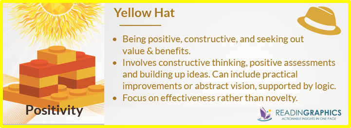 The Stockdale Paradox_yellow hat of Six Thinking Hats
