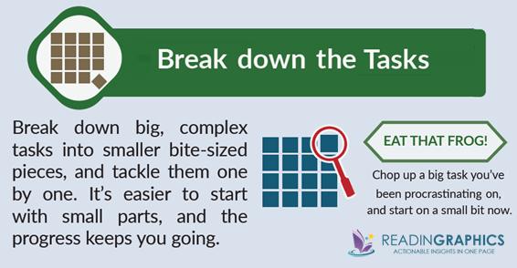 How to Stop Procrastinating_Break the tasks down