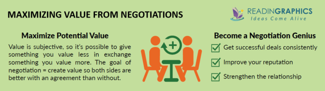 Negotiation Genius summary - an Overview