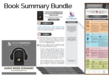 The Four Obsessions of an Extraordinary Executive summary - Book Summary Bundle
