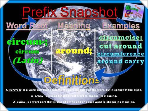 circum- Prefix Snapshot