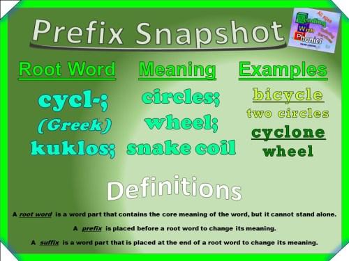 cycl- Prefix Snapshot