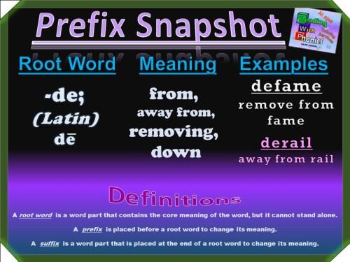 de- Prefix Snapshot