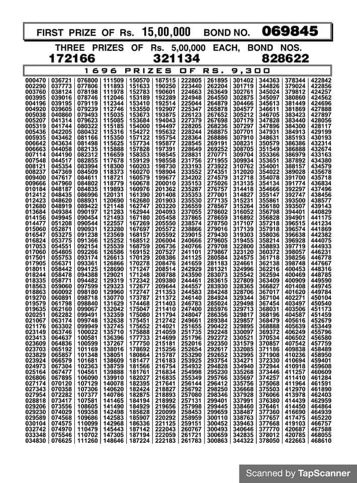 Prize Bond List Rs. 750