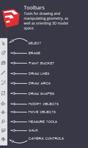 Tool locations in SketchUp Free