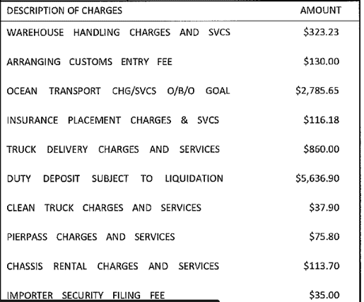 FBA  importing fees