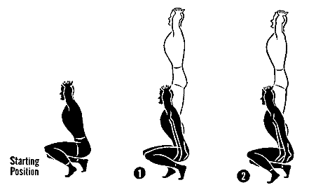 fitness test 2
