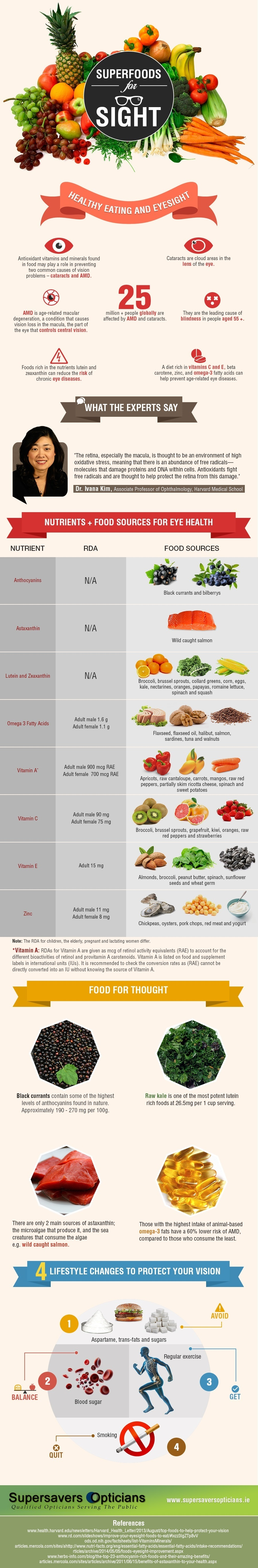 Superfoods-for-Sight-Infographic